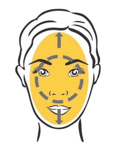 Intro to Your Circle-Long Face Shape