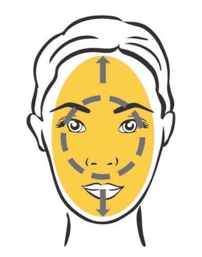 Face-Shape-Circle-Long