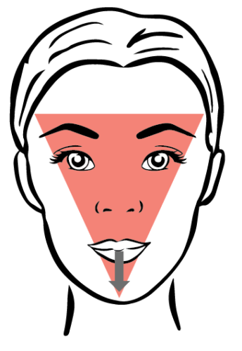 Intro to Your Triangle-Down Face Shape